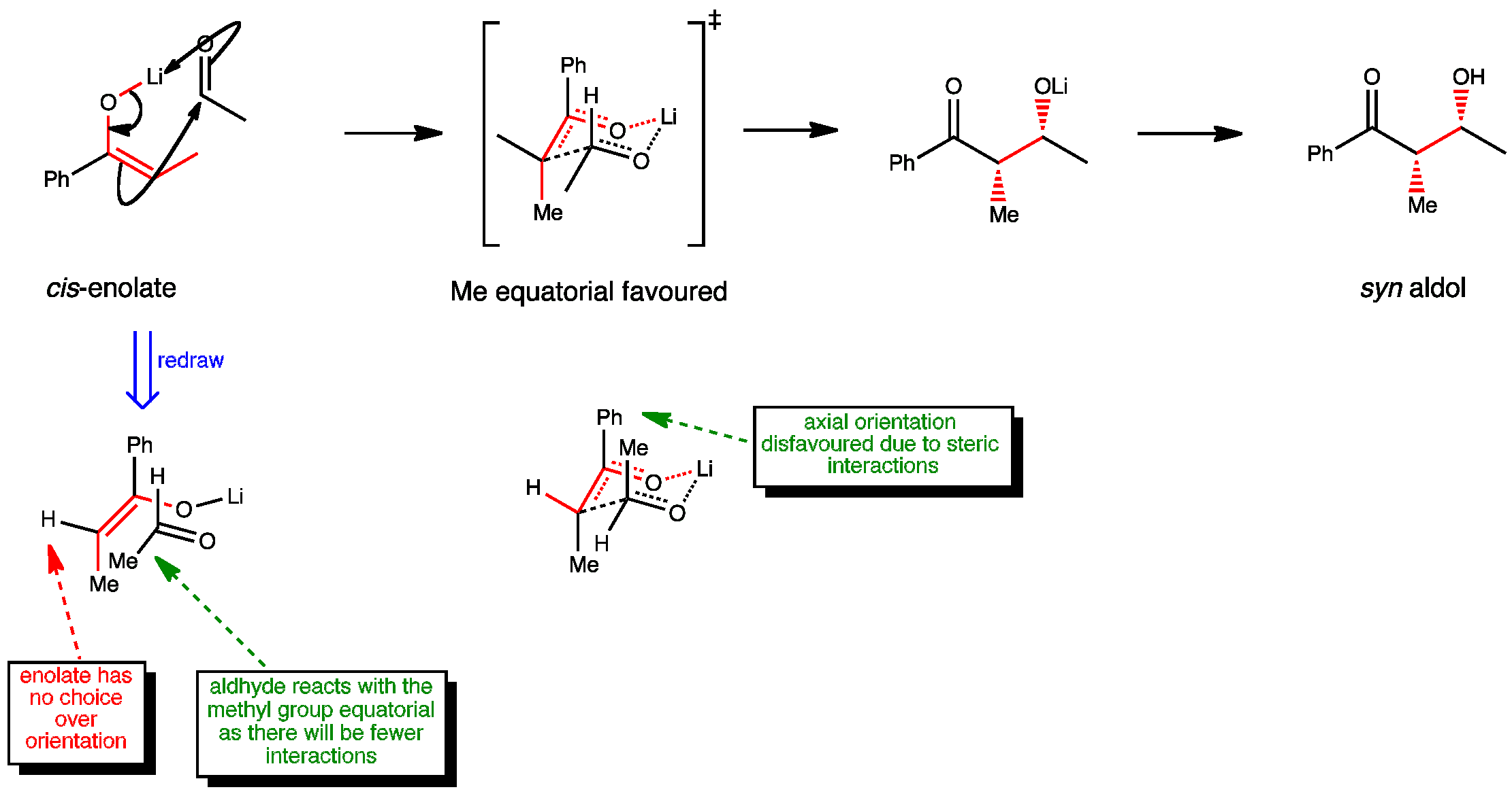 Aldol Reaction Simple Diastereoselectivity Cis Gives Syn