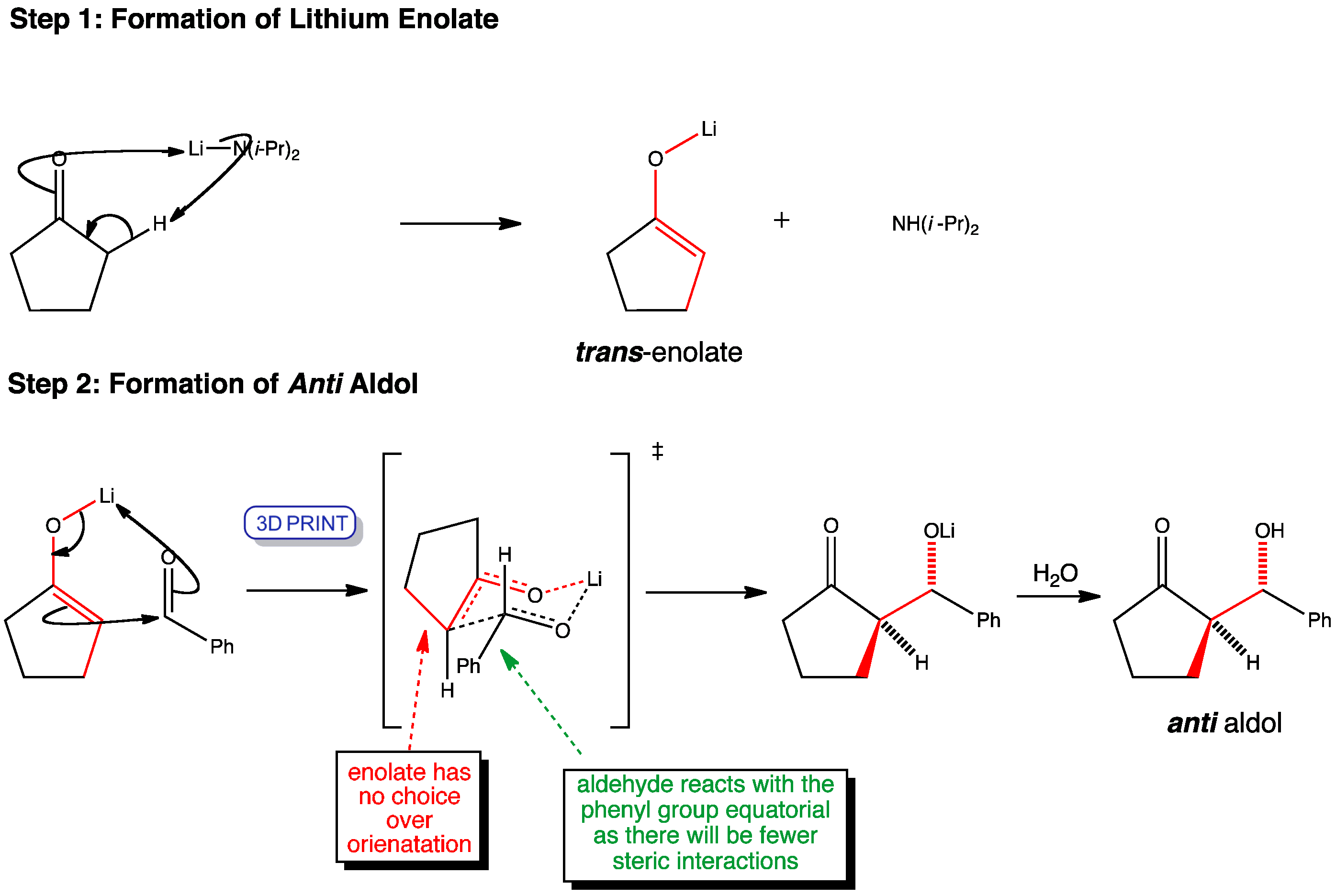 Aldol Reaction Enolisation And Formation Of Anti Product