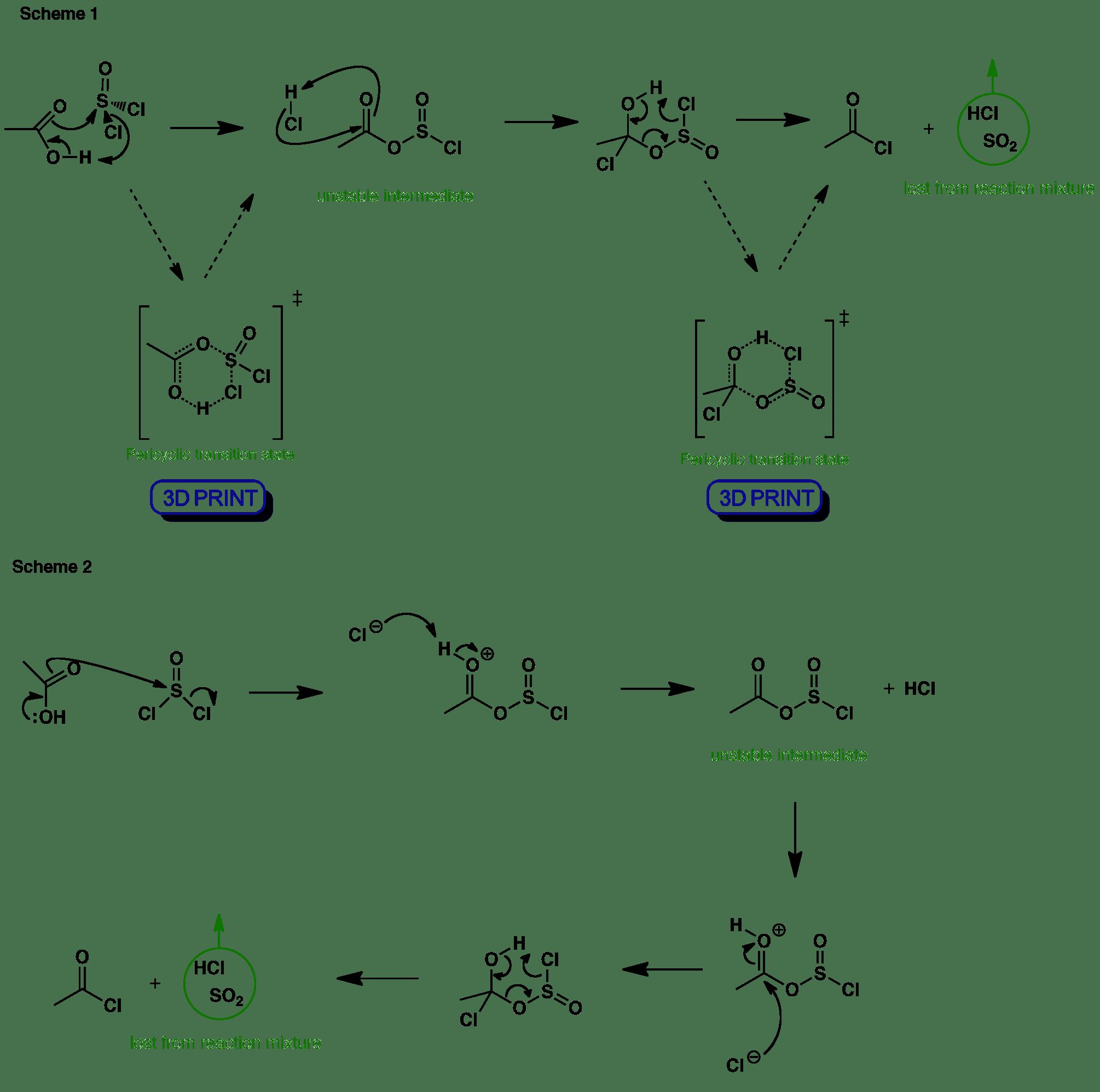 Acid Chloride Formation Thionyl Chloride