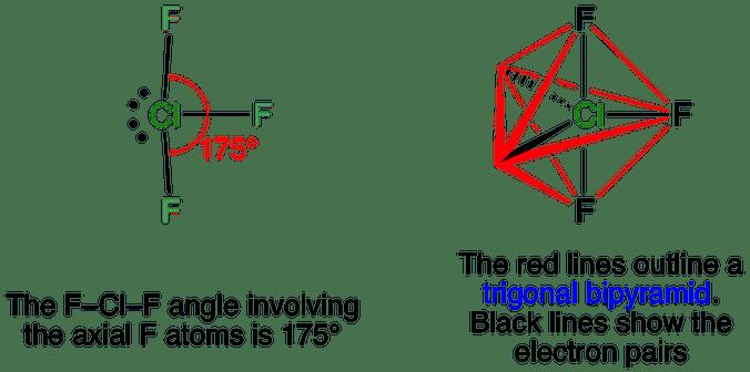 Vsepr Clf3 Chlorine Trifluoride