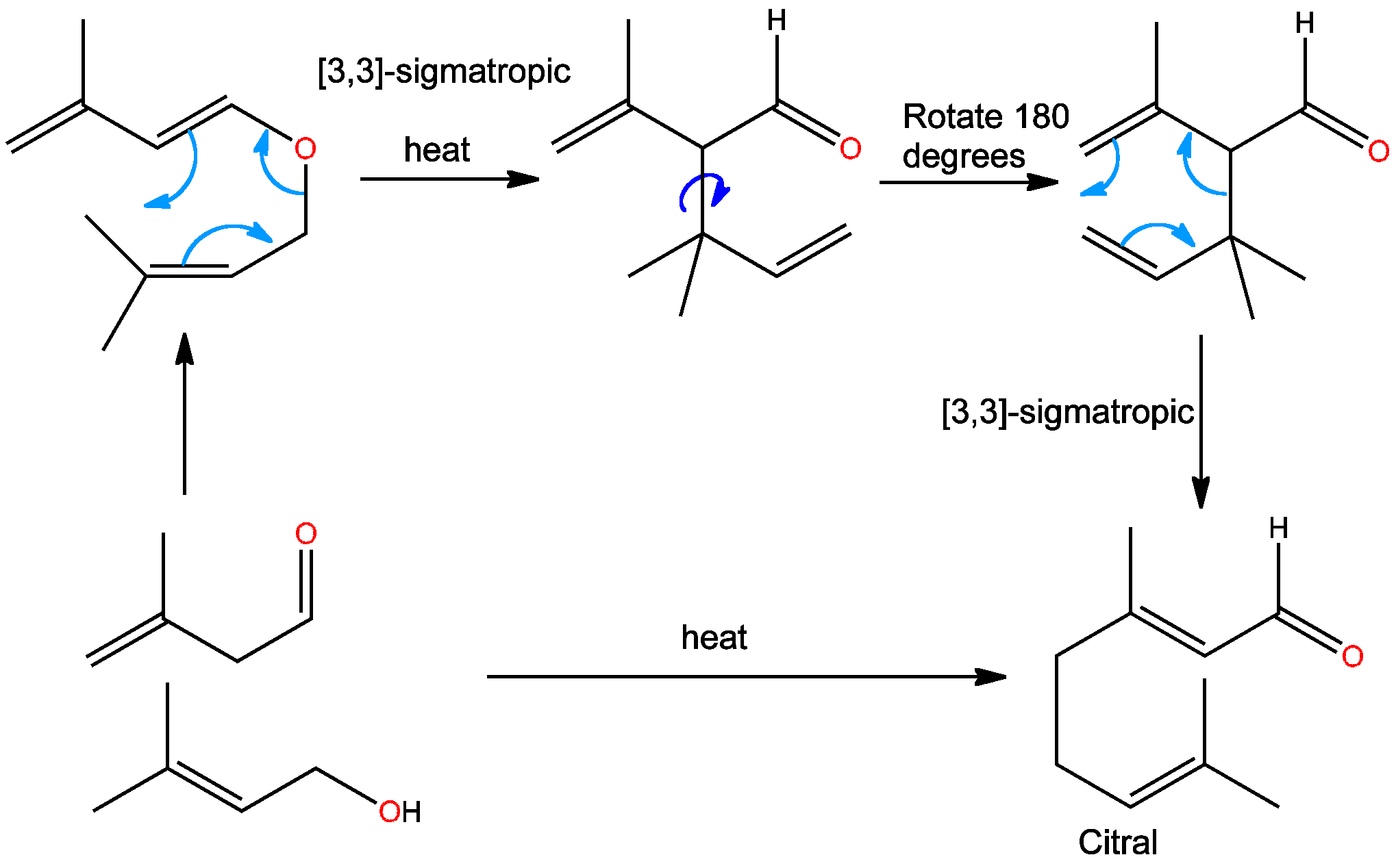 Industrial Synthesis of Citral — ChemTube3D