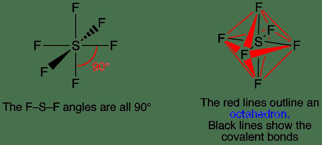 VSEPR SF6 Sulfur Hexafluoride