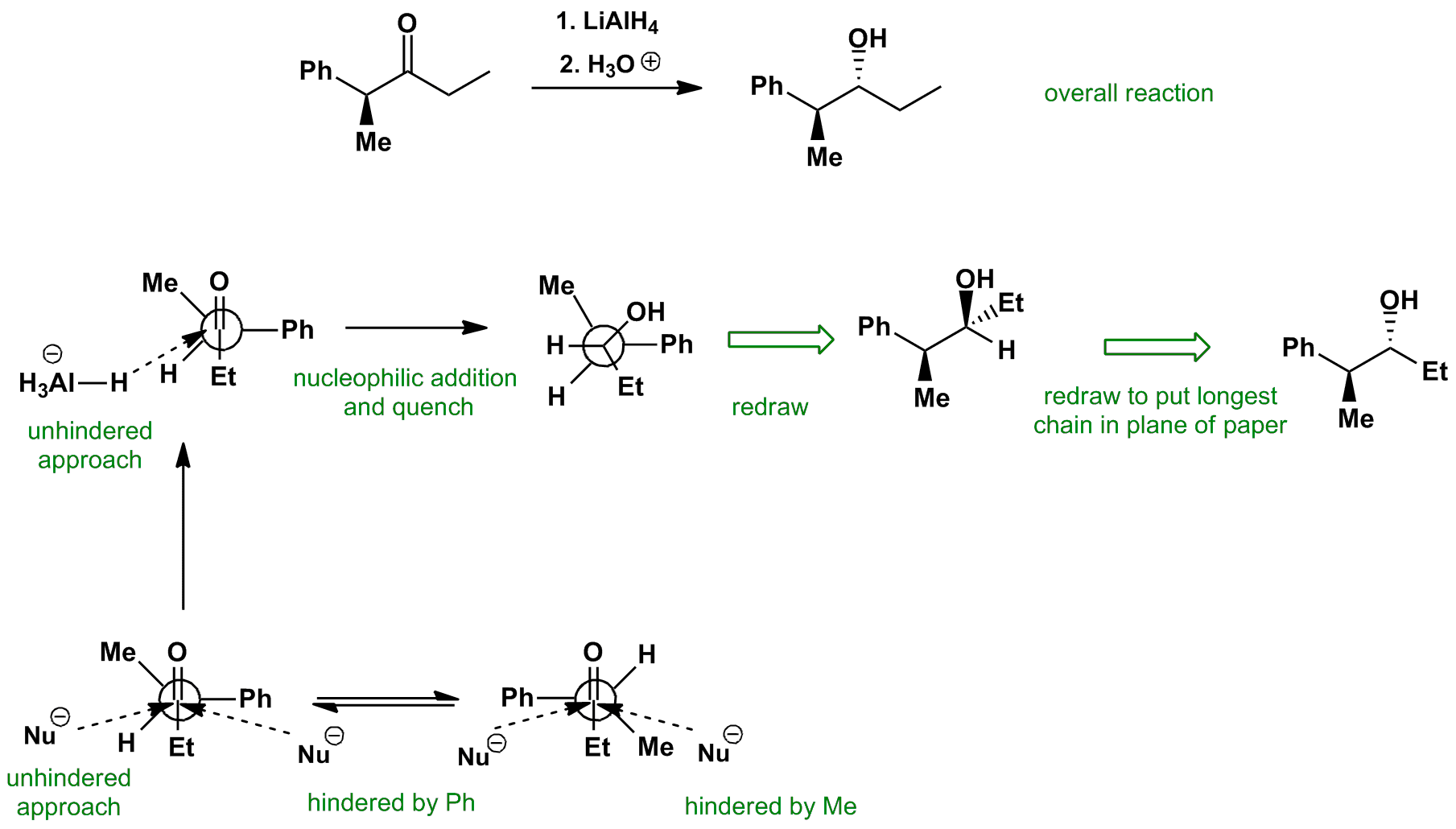 Diastereoselective Ketone Reduction Felkin Anh Transition