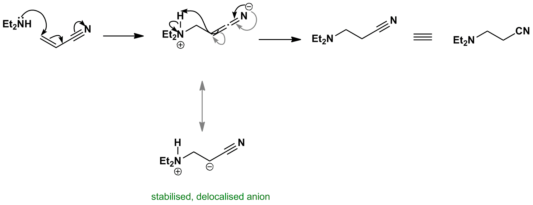 Conjugate addition mechanism