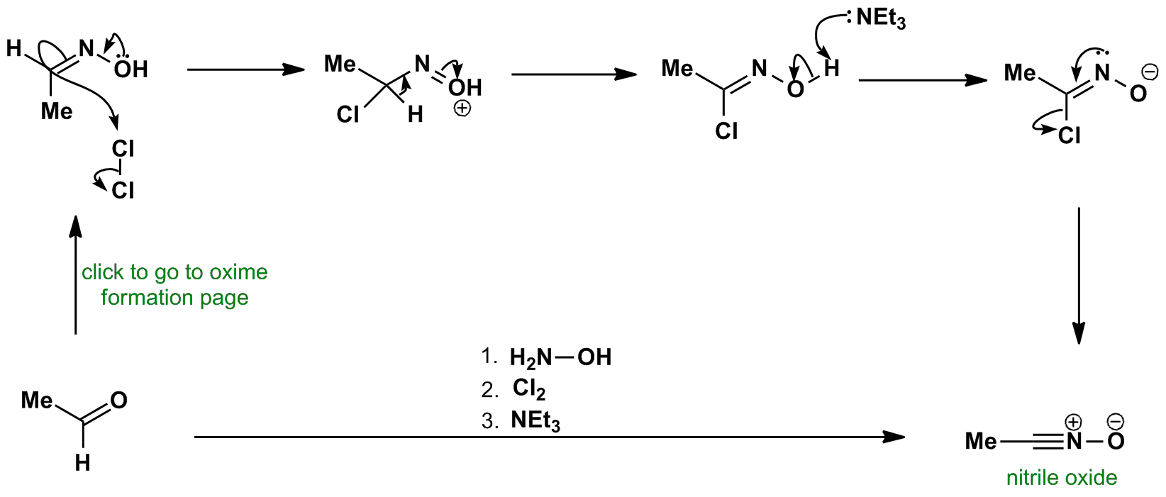 Nitrile oxide formation mechanism
