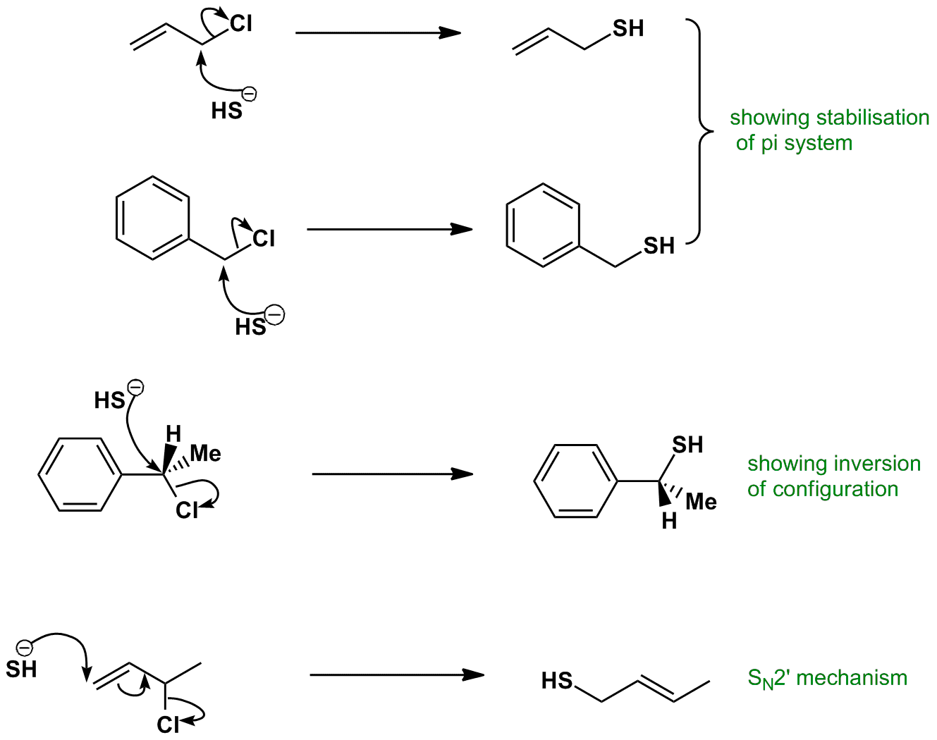 Nucleophilic Substitution At Saturated Carbon Sn2 Reactions