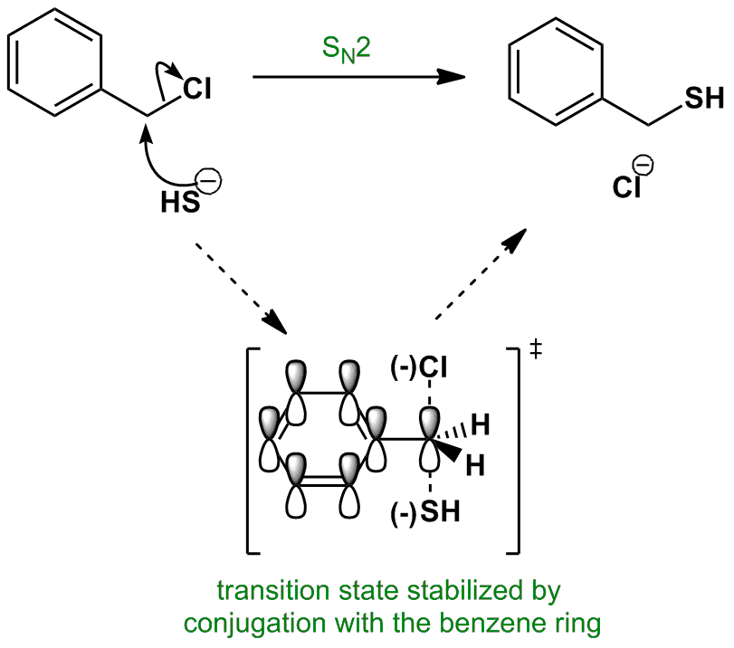 Illustrated Glossary of Organic Chemistry - SN2 Mechanism