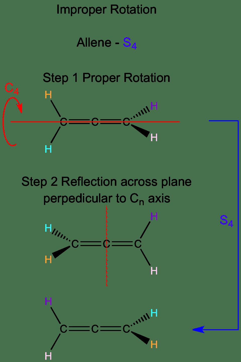 Improper Rotation - Allene S4 — ChemTube3D