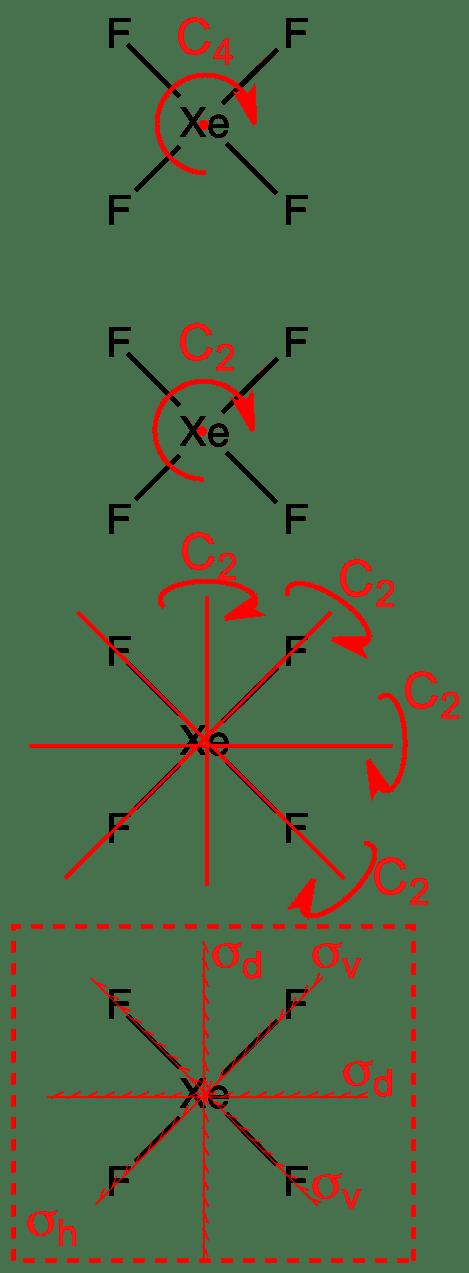 Xenon Tetrafluoride Xef4 D4h Symmetry Chemtube3d