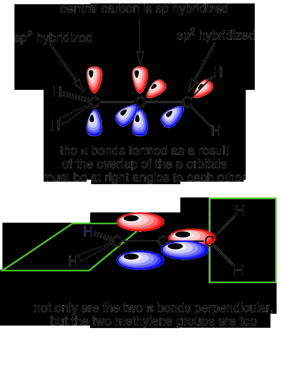 Bonding Orbitals In Allene