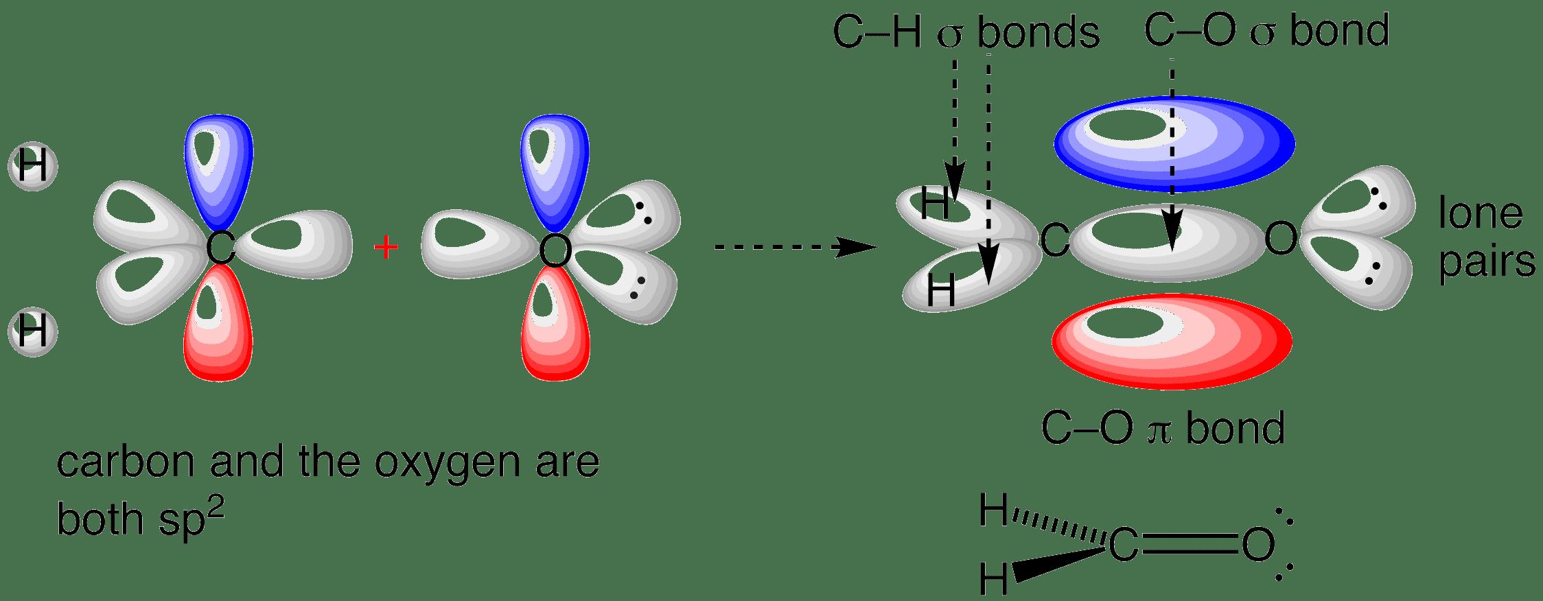 formaldehyde orbitals