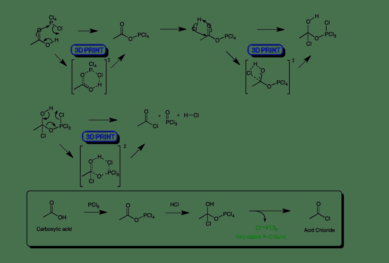 Acid Chloride Formation Phosphorus Pentachloride