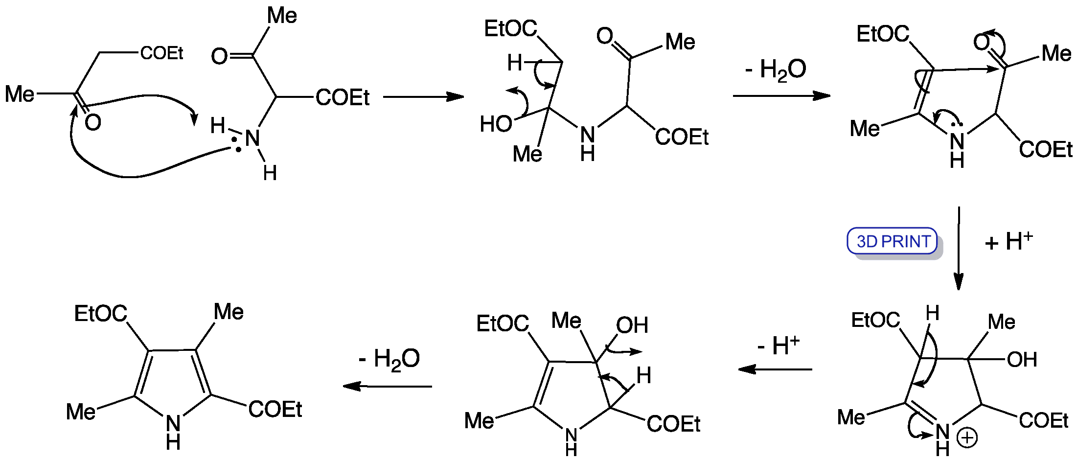 Knorr Pyrrole Synthesis