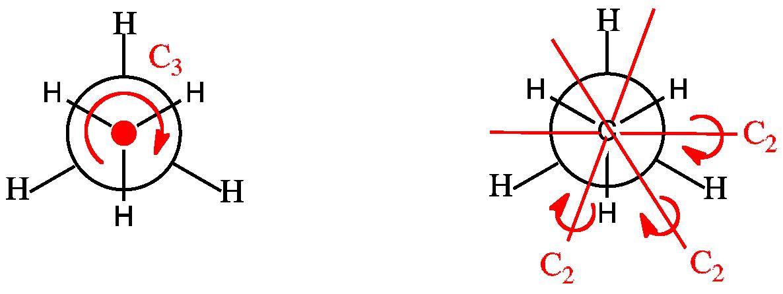 Staggered Ethane - D3d — ChemTube3D