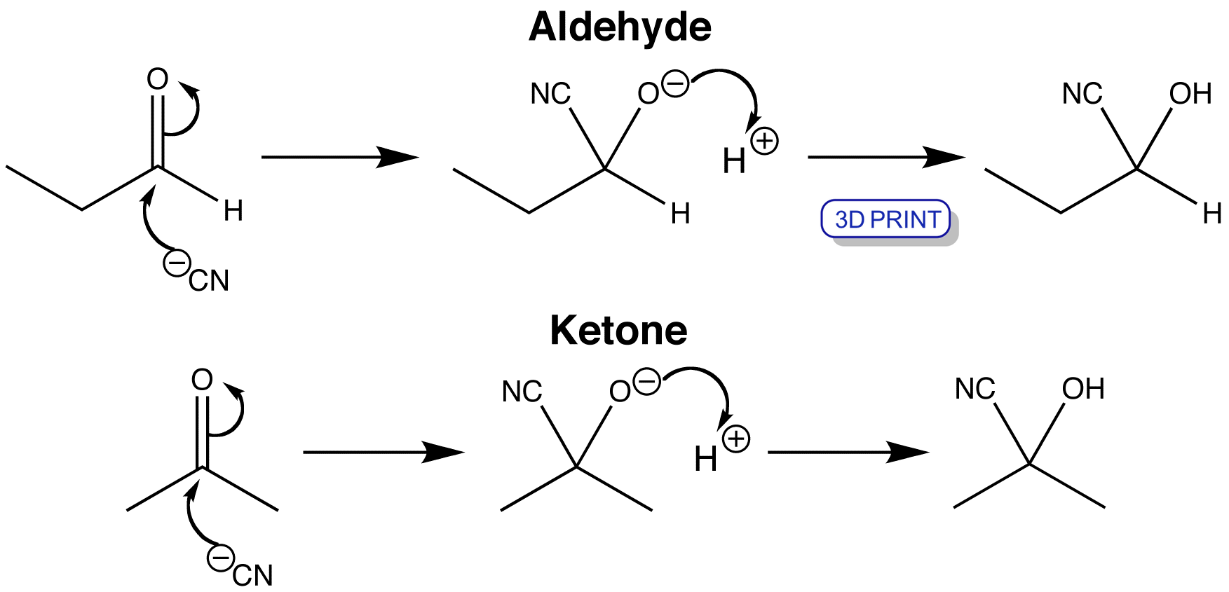 Cyanohydrin formation — ChemTube3D