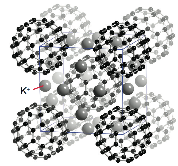 K6C60